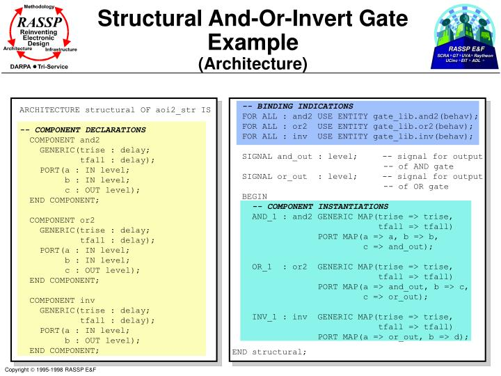 Structural And-Or-Invert Gate Example