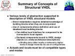 summary of concepts of structural vhdl