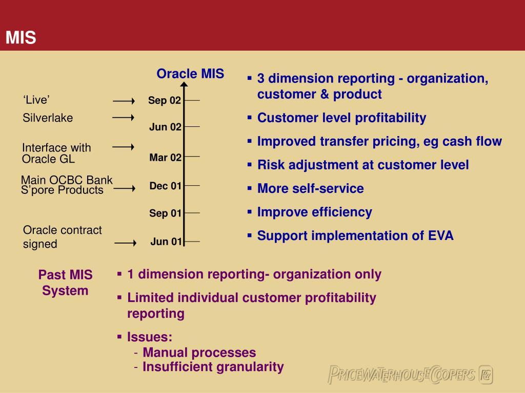 Oracle MIS