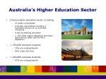 australia s higher education sector