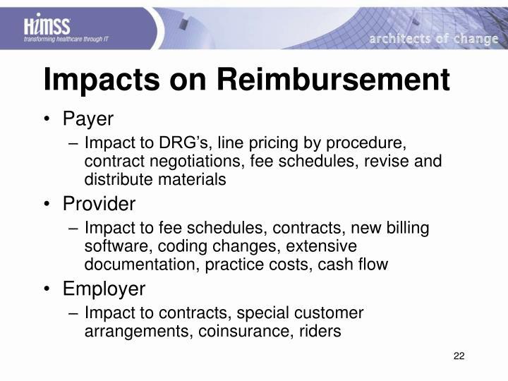 Impacts on Reimbursement