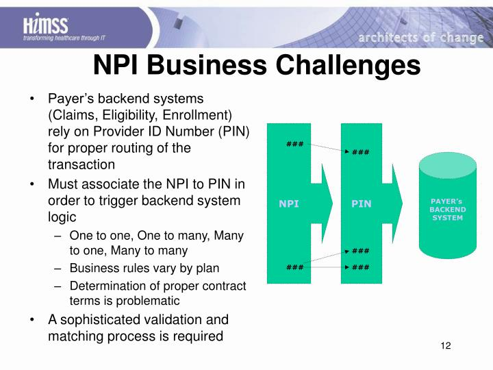 NPI Business Challenges