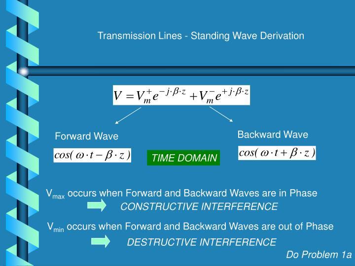 Transmission Lines - Standing Wave Derivation