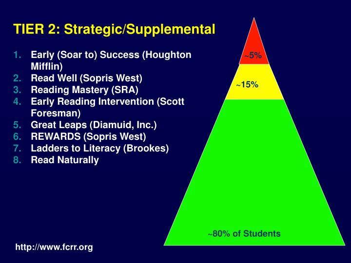 TIER 2: Strategic/Supplemental