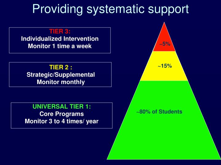 Providing systematic support