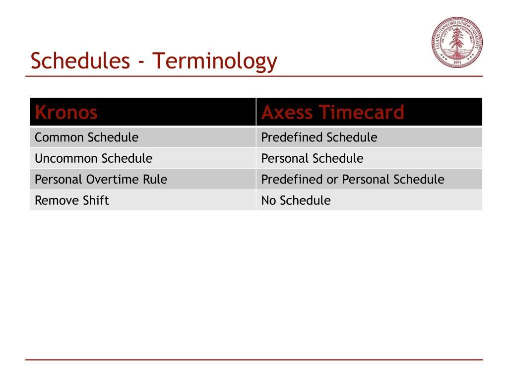 Schedules - Terminology
