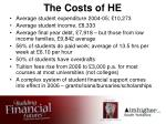 the costs of he