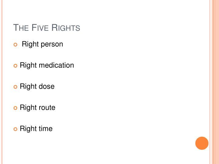 The Five Rights