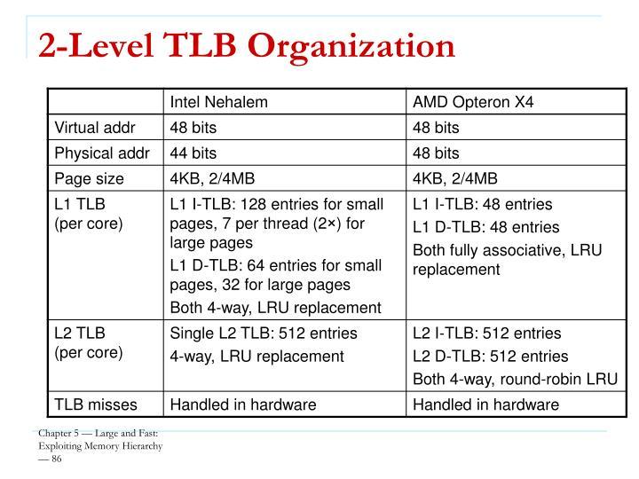 2-Level TLB Organization