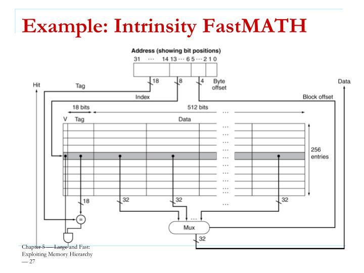 Example: Intrinsity FastMATH