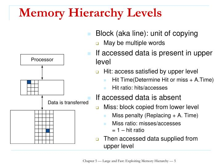 Memory Hierarchy Levels