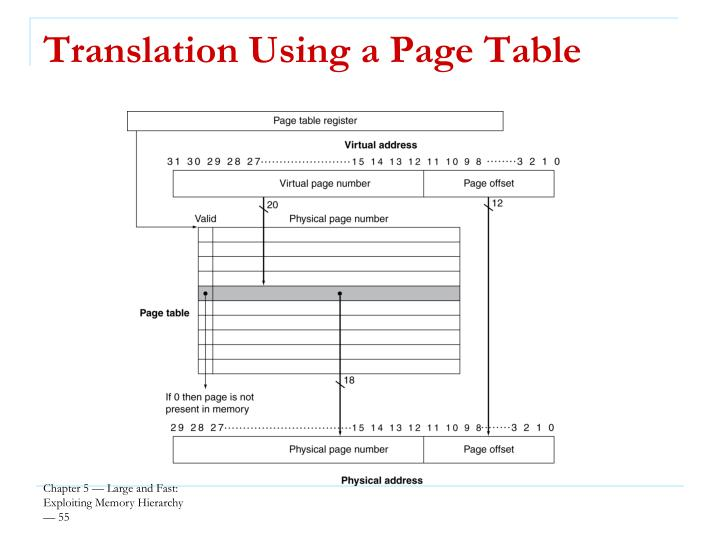 Translation Using a Page Table