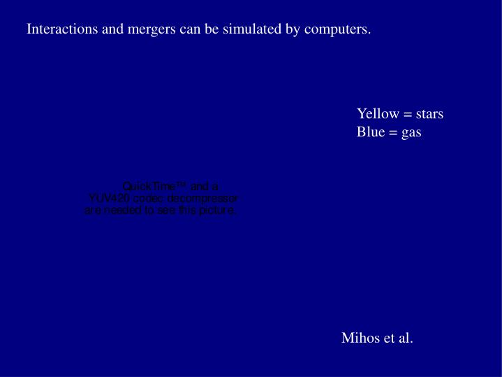 Interactions and mergers can be simulated by computers.