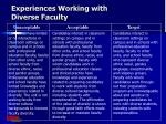 experiences working with diverse faculty