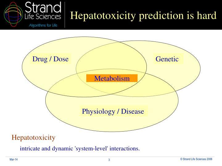 Hepatotoxicity prediction is hard