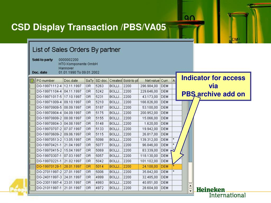 CSD Display Transaction /PBS/VA05