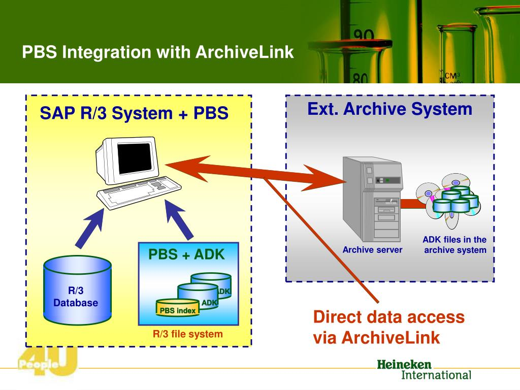 Ext. Archive System