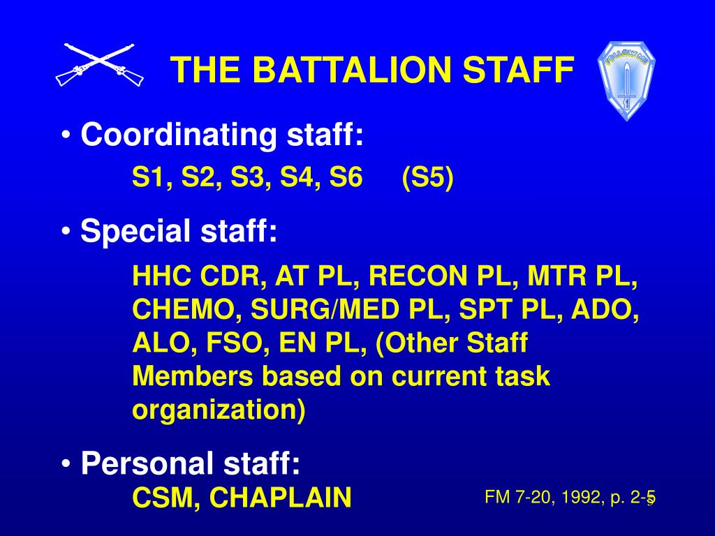 THE BATTALION STAFF