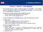 action 2 strand 1 main features