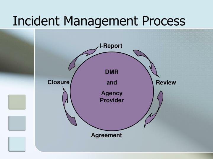 Incident Management Process