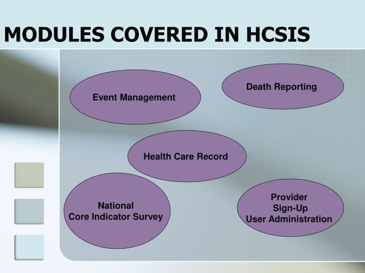 MODULES COVERED IN HCSIS