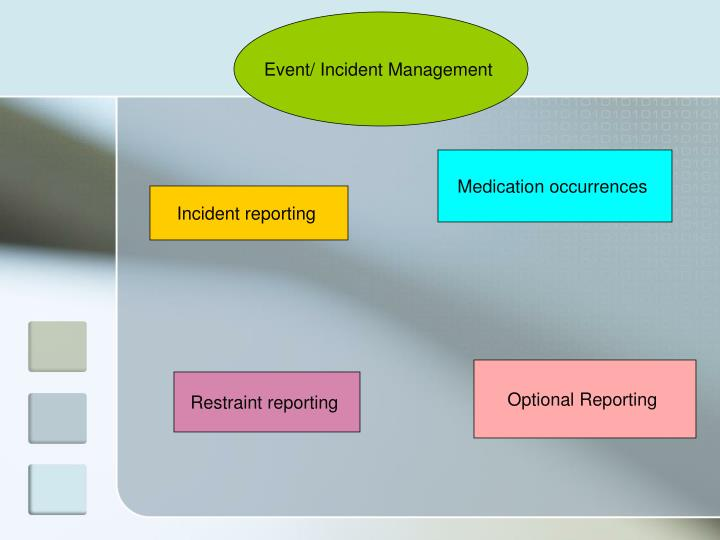 Event/ Incident Management