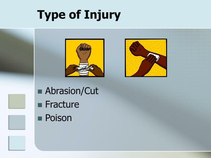 Type of Injury