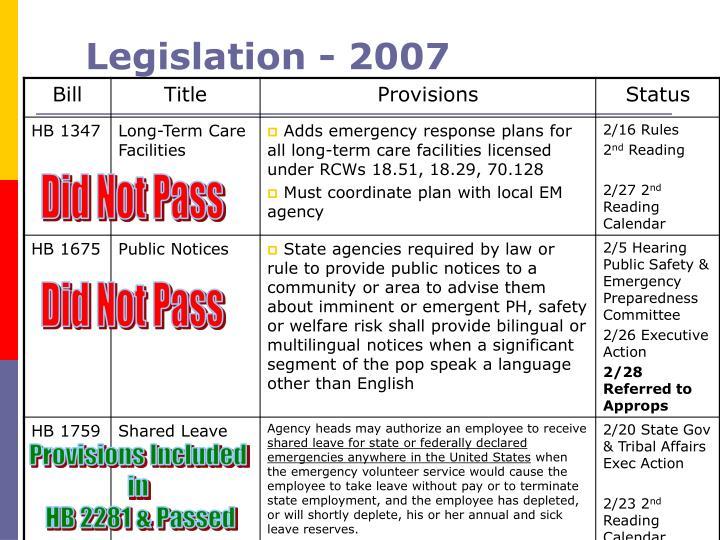 Legislation - 2007