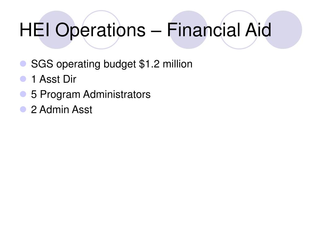 HEI Operations – Financial Aid