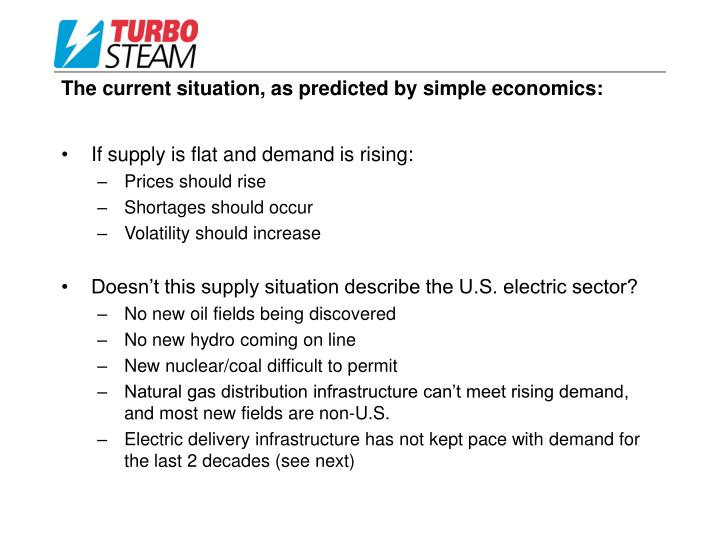 The current situation as predicted by simple economics
