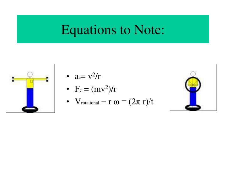 Equations to Note: