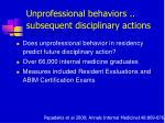 unprofessional behaviors subsequent disciplinary actions
