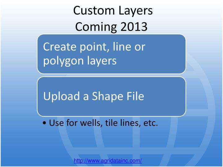 Custom Layers