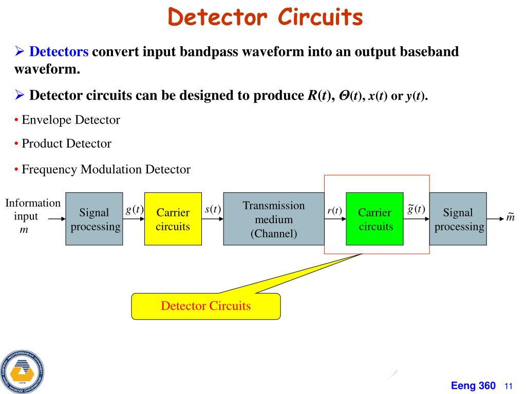 Ladder Wave Signal Generating Circuit Signalprocessing Circuit