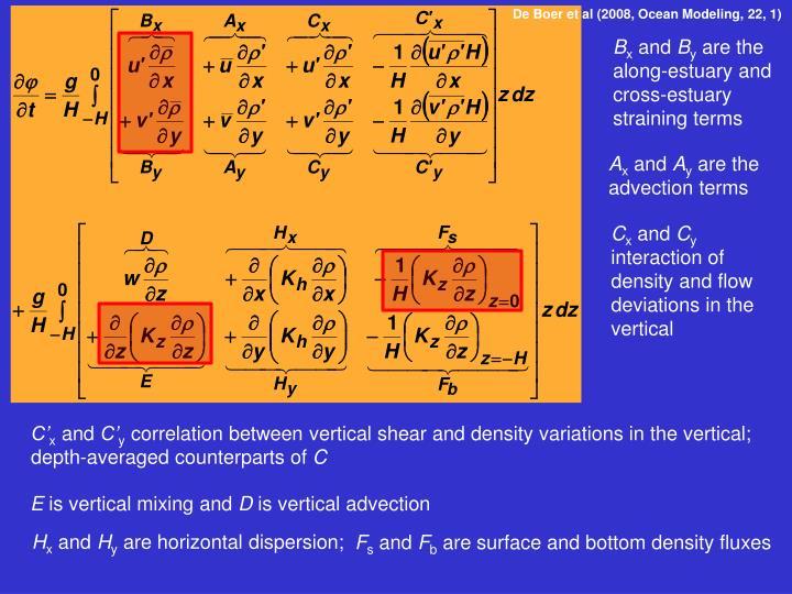 De Boer et al (2008, Ocean Modeling, 22, 1)