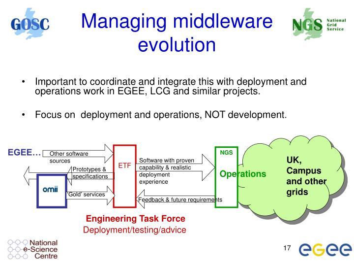 Managing middleware evolution
