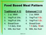 food based meal pattern2