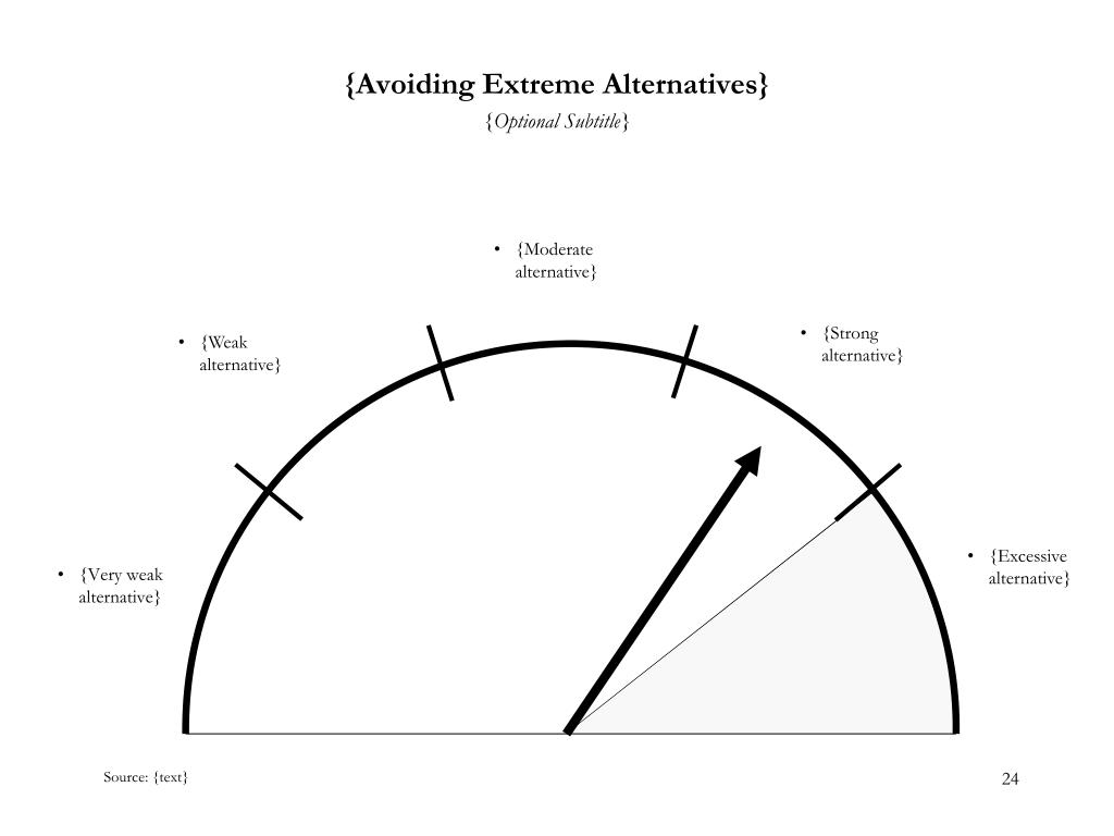 {Avoiding Extreme Alternatives}