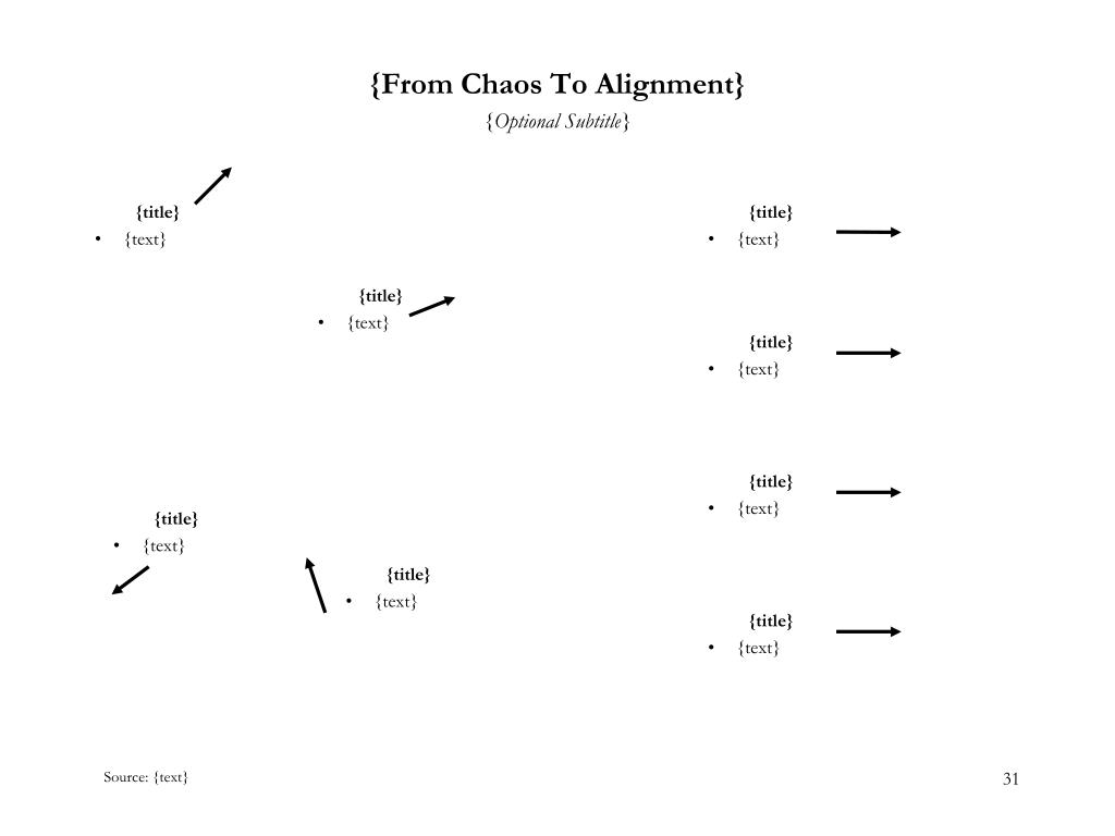 {From Chaos To Alignment}
