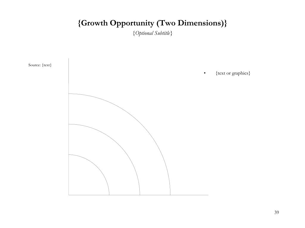 {Growth Opportunity (Two Dimensions)}