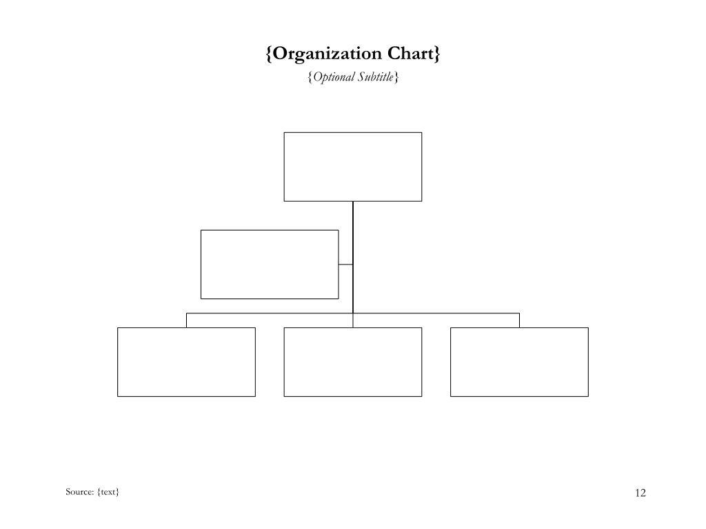 {Organization Chart}