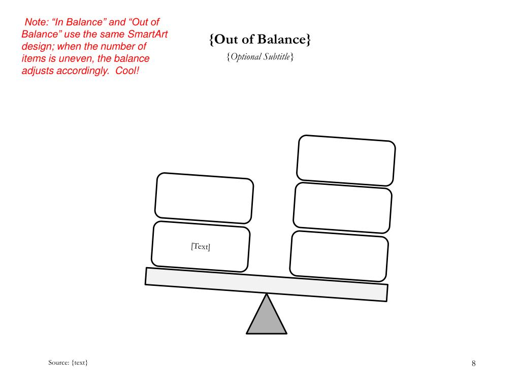 """Note: """"In Balance"""" and """"Out of Balance"""" use the same"""