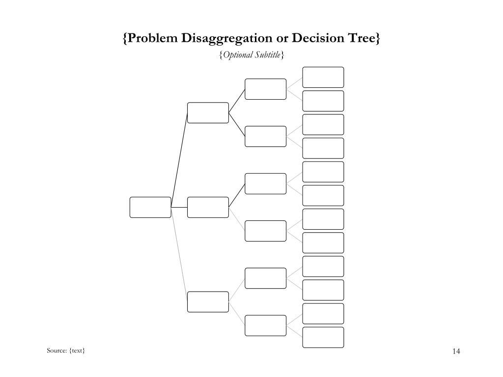 {Problem Disaggregation or Decision Tree}