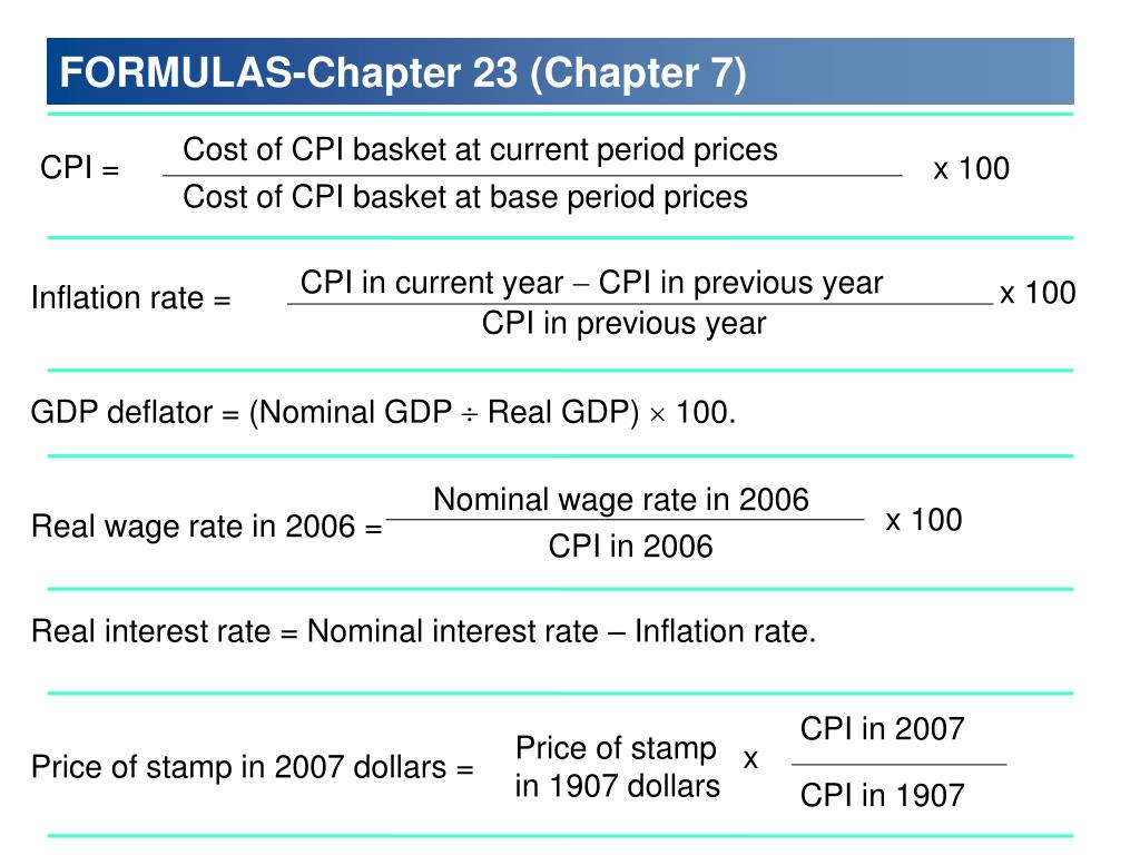 Cost of CPI basket at current period prices