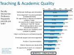 teaching academic quality
