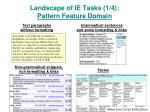 landscape of ie tasks 1 4 pattern feature domain