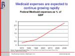medicaid expenses are expected to continue growing rapidly