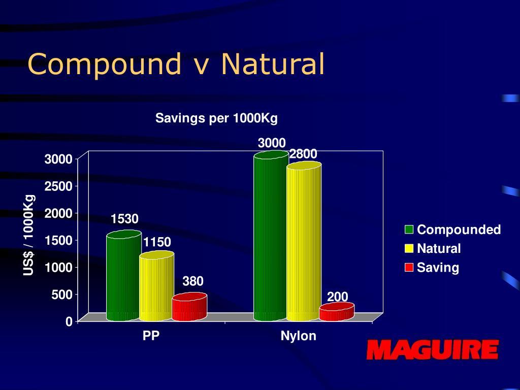 Compound v Natural