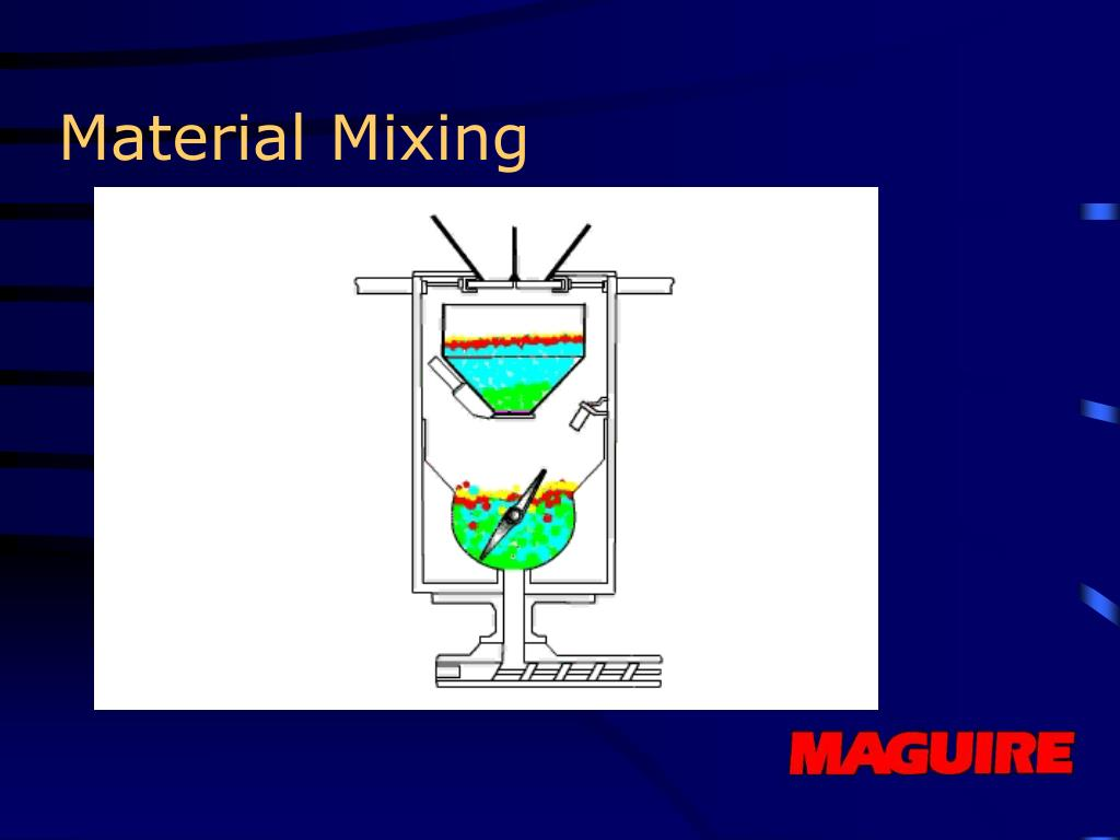 Material Mixing
