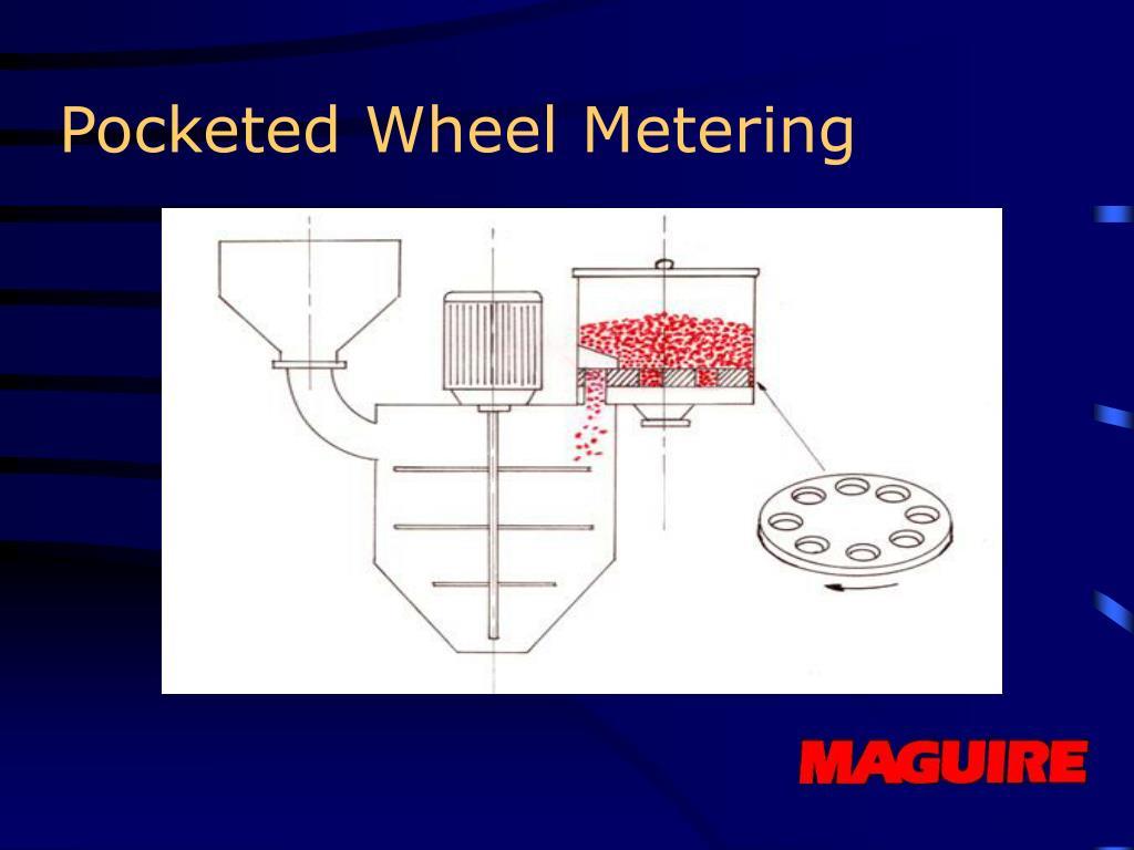 Pocketed Wheel Metering